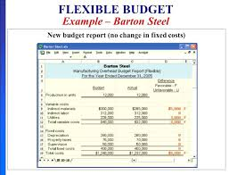 Budget To Actual Template Free Flexible Budget Performance Report Template Lccorp Co