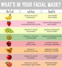 contemporary homemade mask packs in face mask homemade