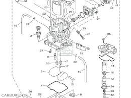 grizzly 80 wiring diagram wiring diagrams lol raptor 80 wiring diagram grizzly wiring diagram carburetor raptor 2005 yamaha grizzly 125 grizzly 80 wiring diagram