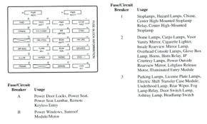 98 blazer radio wiring great installation of wiring diagram • 98 blazer fuse diagram chevy box panel intrigue radio wiring luxury rh ttgame info 87 blazer