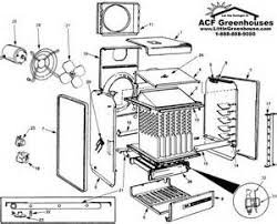 modine gas unit heater wiring diagram images dayton unit heater modine heater parts for pa pae pd pv and other gas heaters
