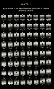 I Ching Chart I Ching Language Chart Temple Illuminatus