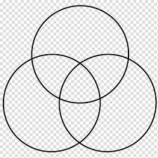 Venn Diagram Of Geometric Shapes Overlapping Circles Grid Venn Diagram Geometry Circle