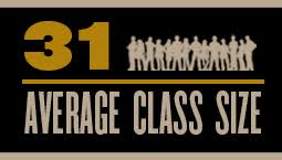 apply to purdue undergraduate admissions purdue university average class size 31