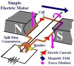 part wound motor wiring diagram wirdig wiring diagrams additionally shunt wound dc motor wiring diagram