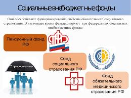Презентация на тему Внебюджетные фонды слайда 3 Социальные внебюджетные фонды Они обеспечивают функционирование системы обяза