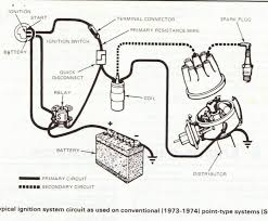 isuzu starter solenoid wiring diagram isuzu get image description wiring diagram for starter solenoid nilza net description 1992 isuzu