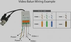 expert 1999 ford windstar wiring diagram 1997 ford windstar complete 2003 Ford Windstar ABS Recall favorite bnc to usb wiring diagram trend of bnc to usb wiring diagram samsung security camera