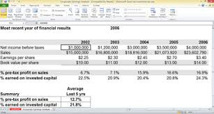 Book Analysis Template Free Corporate Earnings Analysis Template For Excel