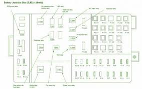 fuse mapcar wiring diagram page  2004 lincoln town car interior fuse box diagram