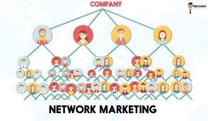 la définition du marketing de réseau est de vendre via un réseau de revendeurs parfois appelés ambassadeurs conseillers qui vendent à leurs contacts