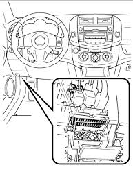 Where is the instrument panel fuse box on a 2009 rav 4 limited 2013 toyota rav4
