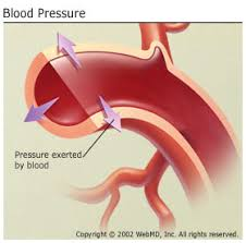 Low Blood Pressure Hypotension Causes Symptoms Normal