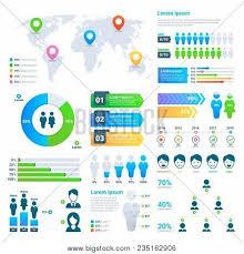 Business Statistics Graph Demographics Population Chart