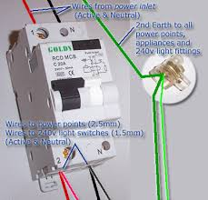 miniature circuit breaker wiring diagram diy wiring diagrams \u2022 3 Phase Breaker Panel Wiring wiring diagram for inside sunncamp 3 gang ukcampsite co uk camping rh ukcampsite co uk murray breaker panel wiring diagram main breaker panel wiring diagram
