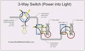 wiring lighting fixtures way switch diagram power into light wiring lighting fixtures way switch diagram power into light pdf