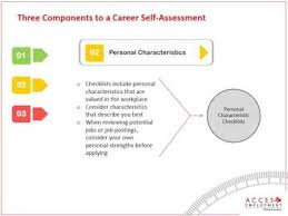 Webinar: Introduction To Career Self-Assessment | Career Self ...