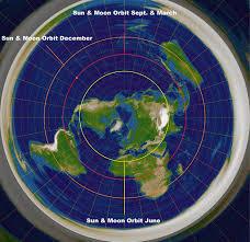 Flat Earth Flight Patterns Adorable Planes Flight Paths Prove Flat Earth