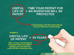 How To Calculate Amortization On Patents 10 Steps With Pictures