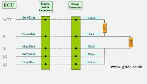 66 block wiring diagram images becuo also floor cable type wiring diagram image wiring diagram