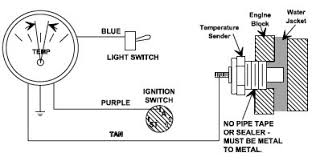 troubleshooting teleflex water temperature gauges the gauge itself is accurate to in about 5 degrees at the mid scale position the sender is accurate to in 10 degrees at 200 degrees as are