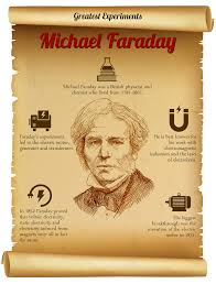 electric motor physics. Greatest Experiments - Michael Faraday\u0027s Led To The Electric Motor\u2026 Motor Physics