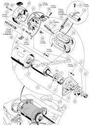 golf cart starter wire diagram wiring diagram for club car starter generator the wiring diagram golf cart starter generator wiring diagram