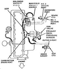 2001 chevrolet bu 3 1l fi ohv 6cyl repair guides vacuum click image to see an enlarged view