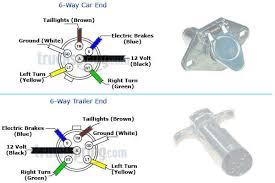 6 prong trailer wiring diagram wiring diagram engineering 6 pin trailer connector wiring