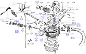 bsa engine schematics preview wiring diagram • bsa wiring diagrams wiring library rh 3 akszer eu bsa parts bsa bike