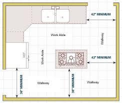 Scintillating Size Of Kitchen Gallery - Best idea home design .