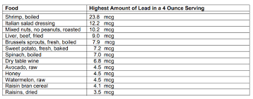 Heavy Metals In Plant Protein Powder Mostly Hype Or Cause