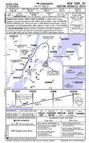 Lukla Approach Chart 56 Proper Lukla Approach Chart