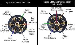 6 way trailer lights wiring diagram wiring solutions six way trailer plug wiring diagram solutions