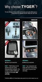TYGER OE-Style Plug&Play Mirrors 2pcs Pair Set Manual with Chrome ...