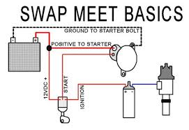 awesome basic automotive wiring diagram complete electrical for auto electrical training at Basic Automotive Wiring