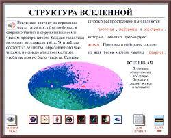 Реферат Вселенная которую я выбираю Модель Вселенной Лео Шарка  Пометки В определении Вселенной как объекта через всеохватность я нахожу её тождество Бытию как всеобщему универсальному процессу