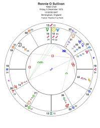 Rocket Ronnie Osullivan Sun Conjunct Neptune In