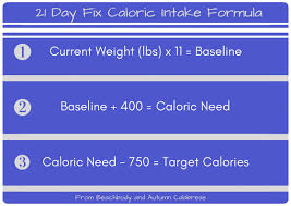 21 Day Fix Beachbody Review Recipes Workouts Schedule And