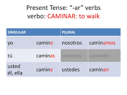 Ppt The Verb Chart Verb To Be Powerpoint Presentation