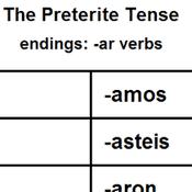 Spanish Preterite Tense Verb Conjugation Of Ar Ending Verbs