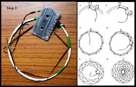 What Do You Need To Make A Dream Catcher How to make a dreamcatcher Step by Step knitters and crocheters 66