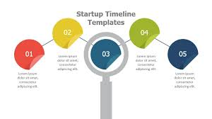 Startup Timeline Template Startup Timeline Templates Powerslides
