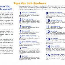 Free Resume Database For Recruiters Fresh 20 Beautiful Free Resume