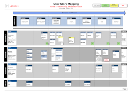 Story Map Template User Story Map Template Barca Fontanacountryinn Com