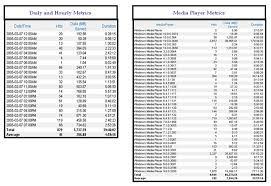 3par Mib Size Chart Lot Lam