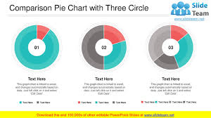 Comparison Pie Chart Arrangement Residential Industry Agriculture Branding Web Design