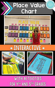 Place Value Chart Interactive Place Value Chart Math