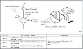 wiring diagram symbols pdf trailblazer on f diagrams van hool c2045 how to read wiring diagrams symbols automotive full size of how to read wiring diagrams for cars flow sensor diagram van hool c2045