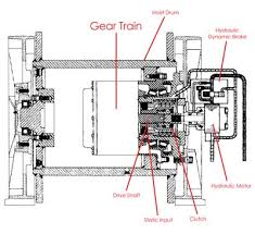 seatrax inc offshore crane basics hydraulic system types